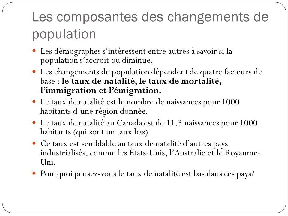 Les composantes des changements de population Les démographes sintéressent entre autres à savoir si la population saccroit ou diminue. Les changements