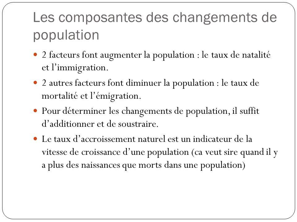 Les composantes des changements de population 2 facteurs font augmenter la population : le taux de natalité et limmigration. 2 autres facteurs font di