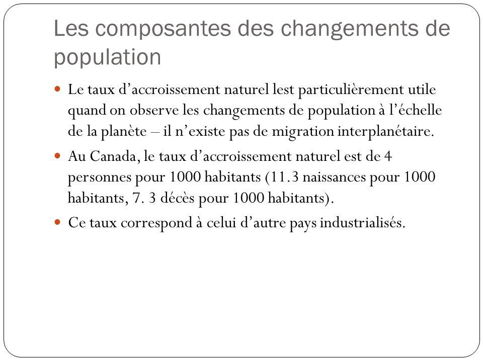 Les composantes des changements de population Le taux daccroissement naturel lest particulièrement utile quand on observe les changements de population à léchelle de la planète – il nexiste pas de migration interplanétaire.