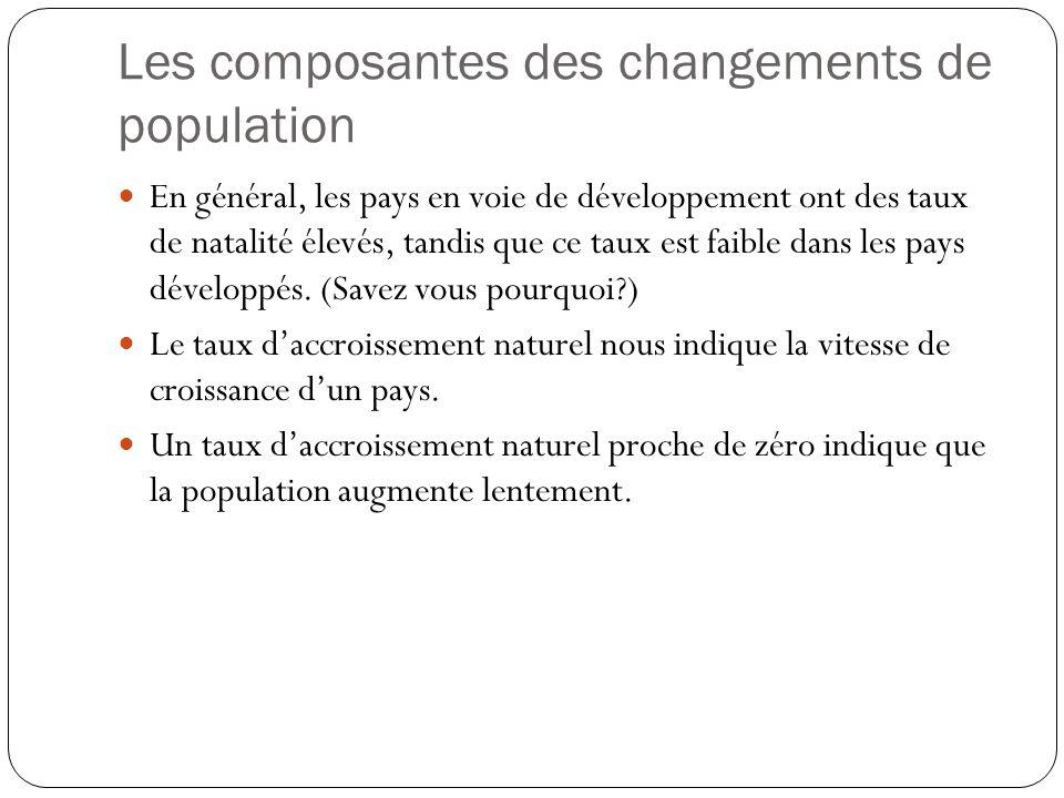 Les composantes des changements de population En général, les pays en voie de développement ont des taux de natalité élevés, tandis que ce taux est faible dans les pays développés.