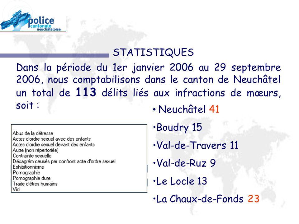 Dans la période du 1er janvier 2006 au 29 septembre 2006, nous comptabilisons dans le canton de Neuchâtel un total de 113 délits liés aux infractions de mœurs, soit : Neuchâtel 41 Boudry 15 Val-de-Travers 11 Val-de-Ruz 9 Le Locle 13 La Chaux-de-Fonds 23 STATISTIQUES