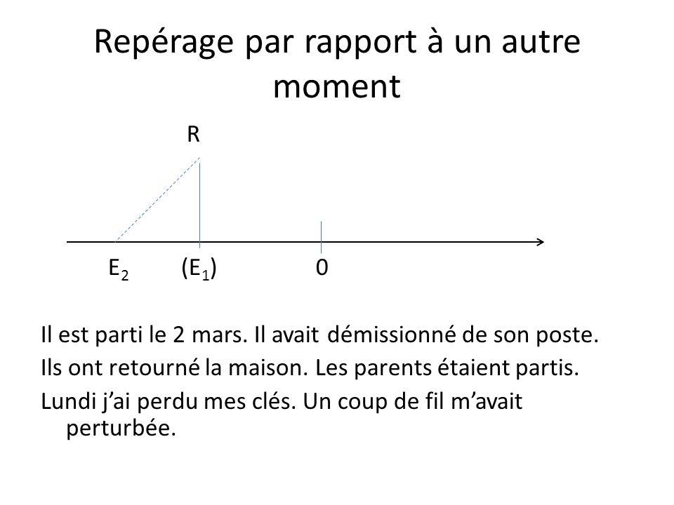 Repérage par rapport à un autre moment R E 2 (E 1 ) 0 Il est parti le 2 mars.