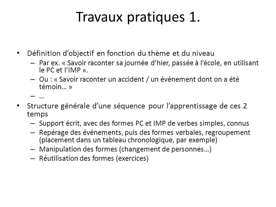 Travaux pratiques 1.Définition dobjectif en fonction du thème et du niveau – Par ex.
