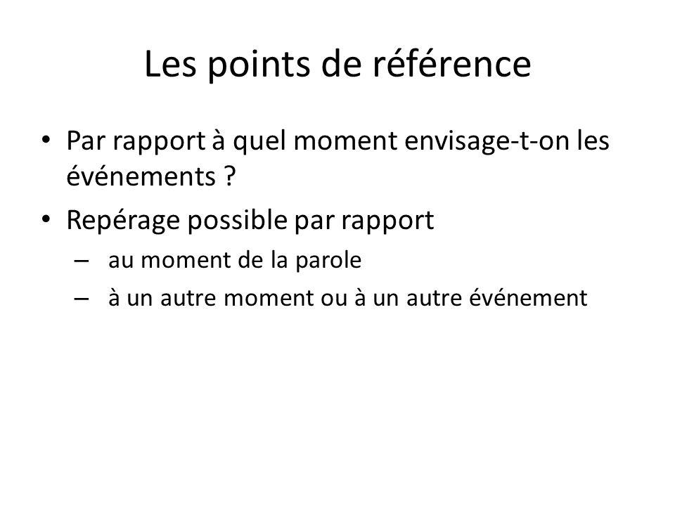 Les points de référence Par rapport à quel moment envisage-t-on les événements .