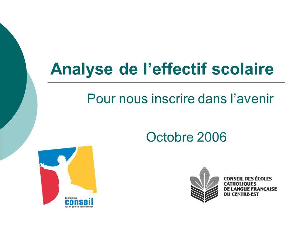Analyse dune famille décoles Exemple 2 4 écoles nourricières M-6 e année 1 école – Pavillon 7 e -8 e année Secondaire 9 e à 12 e année Regardons lévolution de la situation depuis le 31 octobre 2004.