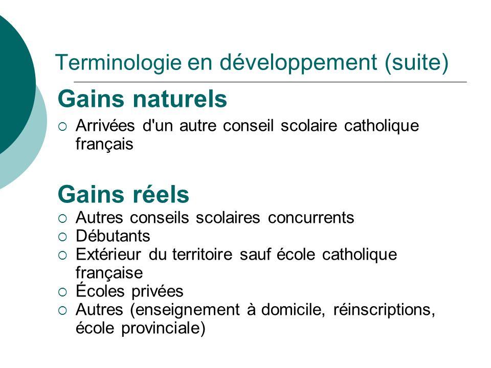 Terminologie en développement (suite) Gains naturels Arrivées d'un autre conseil scolaire catholique français Gains réels Autres conseils scolaires co