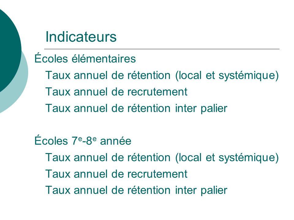 Indicateurs Écoles élémentaires Taux annuel de rétention (local et systémique) Taux annuel de recrutement Taux annuel de rétention inter palier Écoles