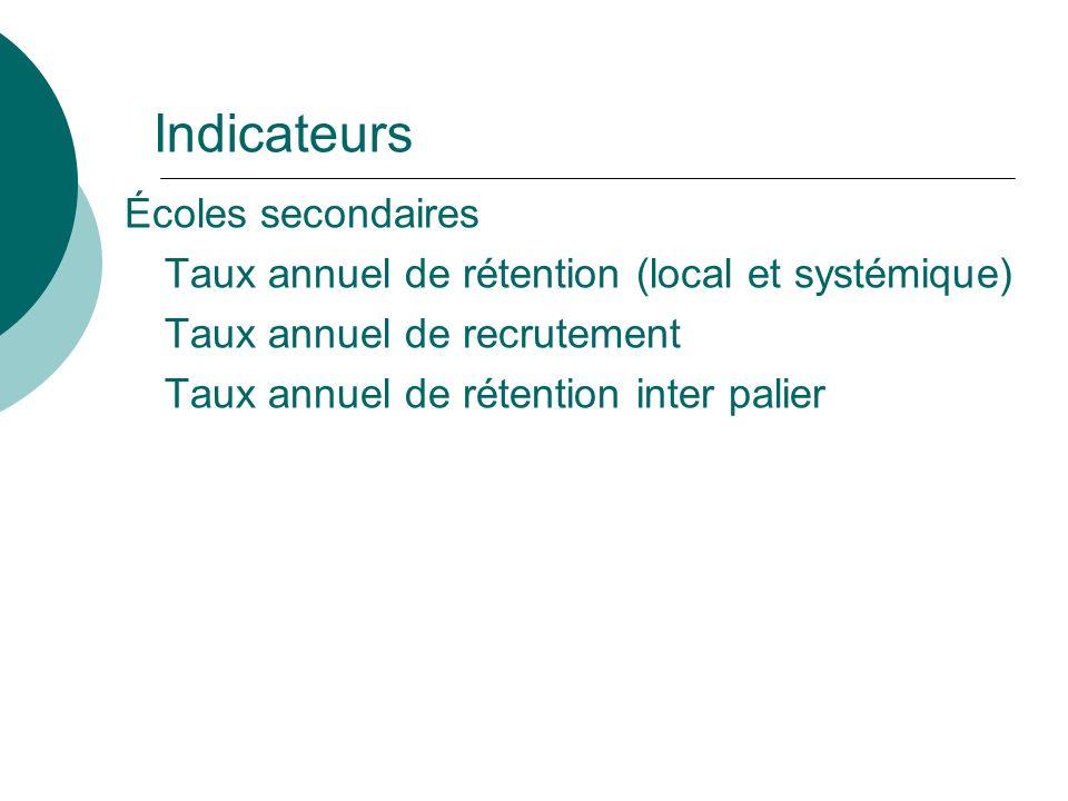 Indicateurs Écoles secondaires Taux annuel de rétention (local et systémique) Taux annuel de recrutement Taux annuel de rétention inter palier