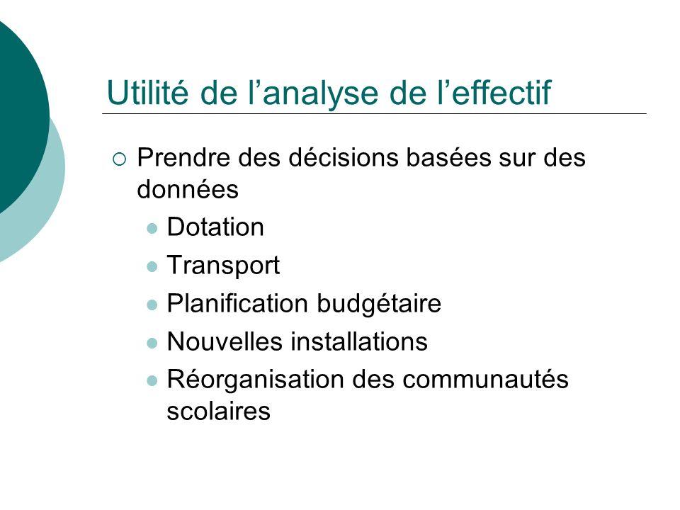 Utilité de lanalyse de leffectif Prendre des décisions basées sur des données Dotation Transport Planification budgétaire Nouvelles installations Réorganisation des communautés scolaires