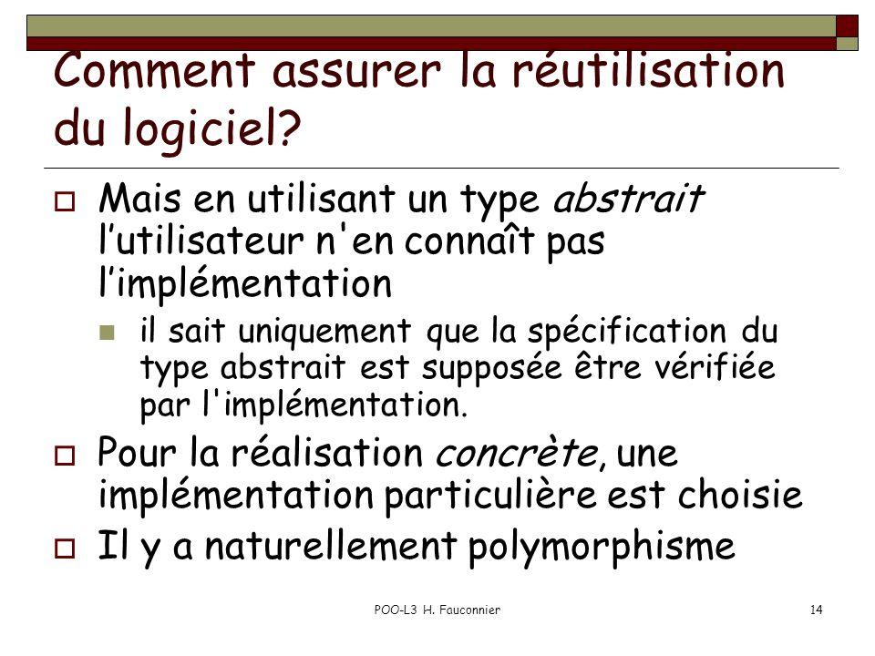 POO-L3 H. Fauconnier14 Comment assurer la réutilisation du logiciel? Mais en utilisant un type abstrait lutilisateur n'en connaît pas limplémentation