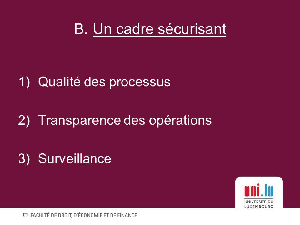 B. Un cadre sécurisant 1)Qualité des processus 2)Transparence des opérations 3)Surveillance
