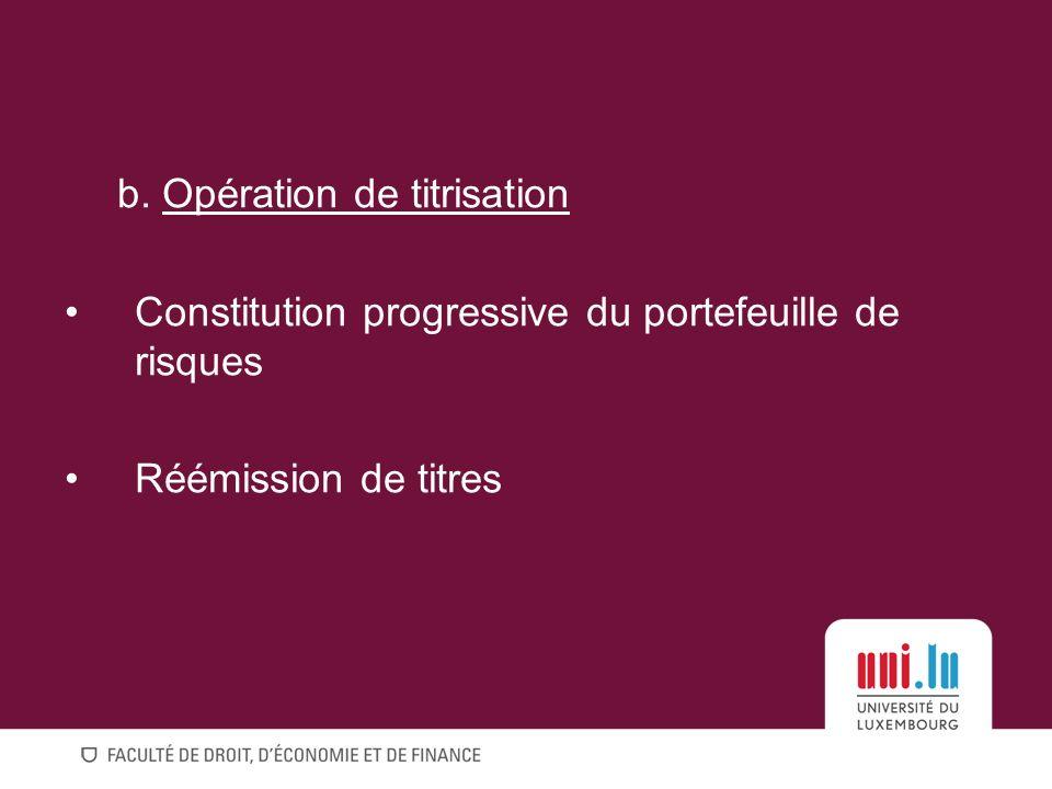 A. Un cadre accueillant 1)Conception ouverte de la titrisation 2)Libre choix des structures