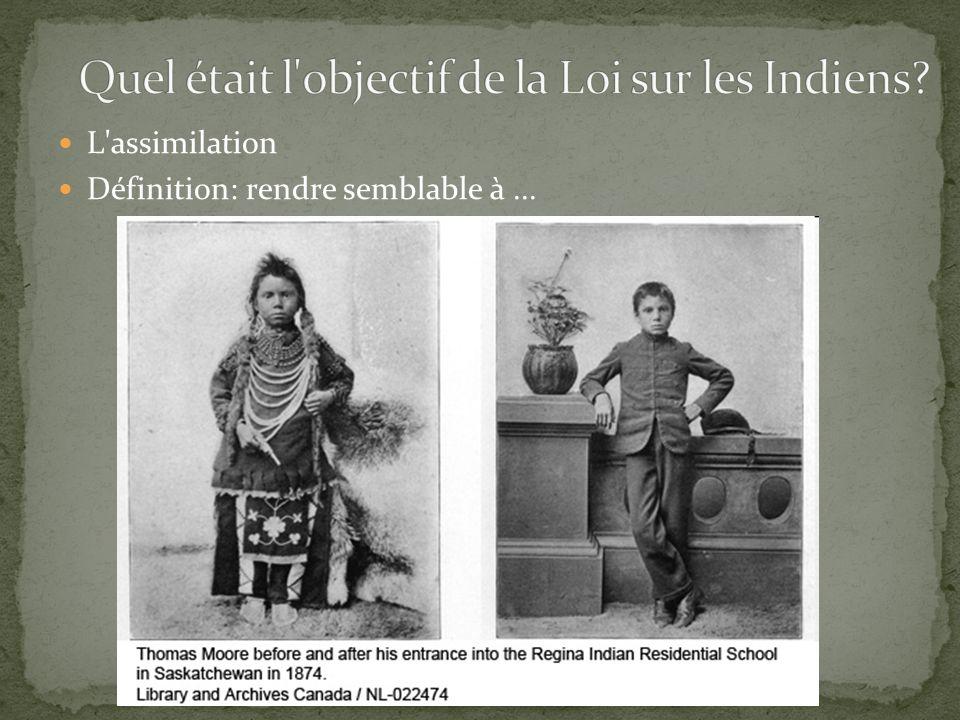 L'assimilation Définition: rendre semblable à...
