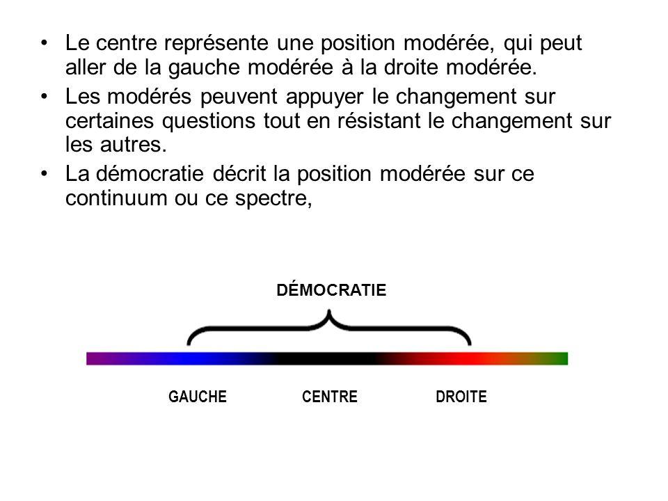 Le centre représente une position modérée, qui peut aller de la gauche modérée à la droite modérée. Les modérés peuvent appuyer le changement sur cert