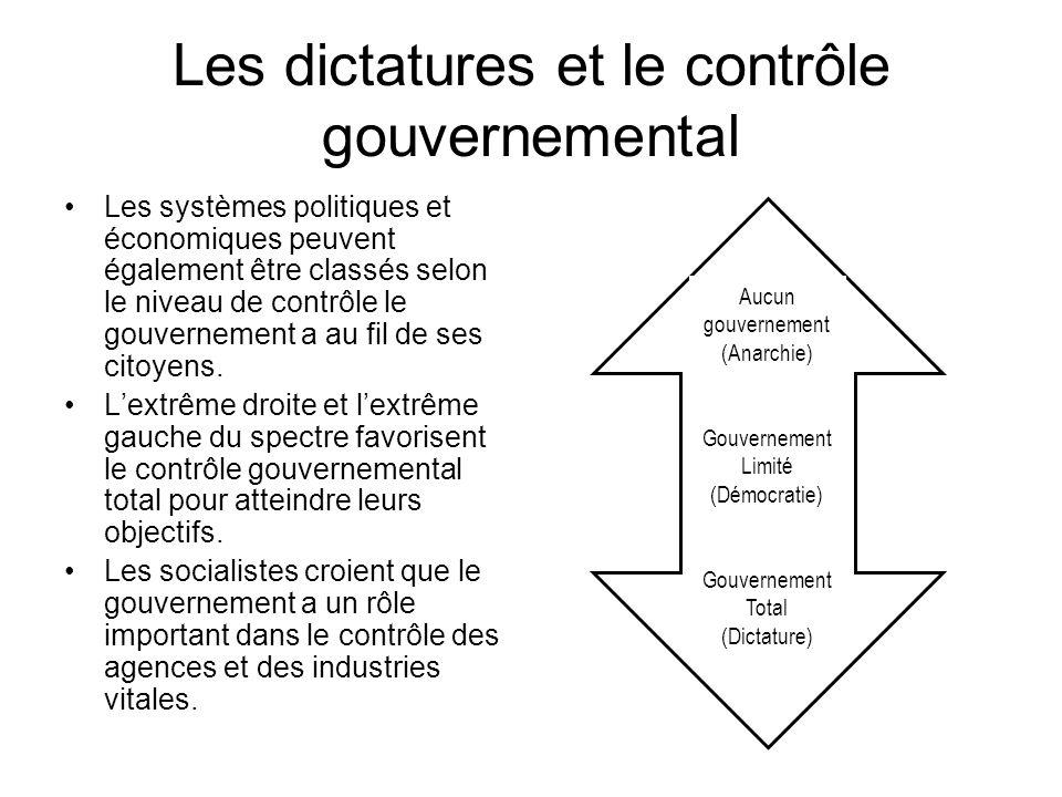 Les dictatures et le contrôle gouvernemental Les systèmes politiques et économiques peuvent également être classés selon le niveau de contrôle le gouv