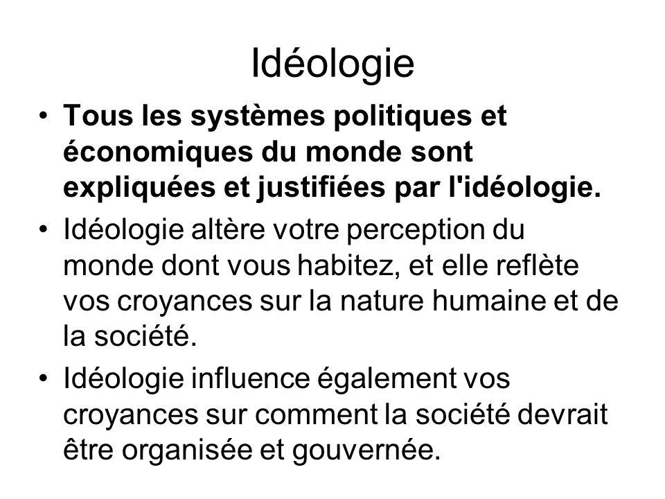 Idéologie Tous les systèmes politiques et économiques du monde sont expliquées et justifiées par l'idéologie. Idéologie altère votre perception du mon