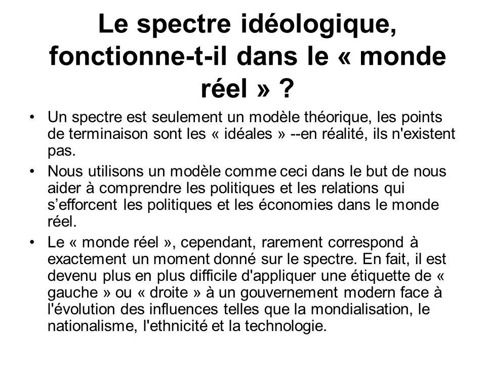Le spectre idéologique, fonctionne-t-il dans le « monde réel » ? Un spectre est seulement un modèle théorique, les points de terminaison sont les « id