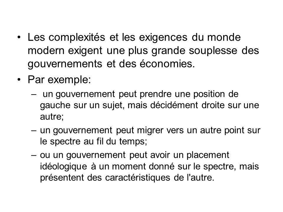 Les complexités et les exigences du monde modern exigent une plus grande souplesse des gouvernements et des économies. Par exemple: – un gouvernement