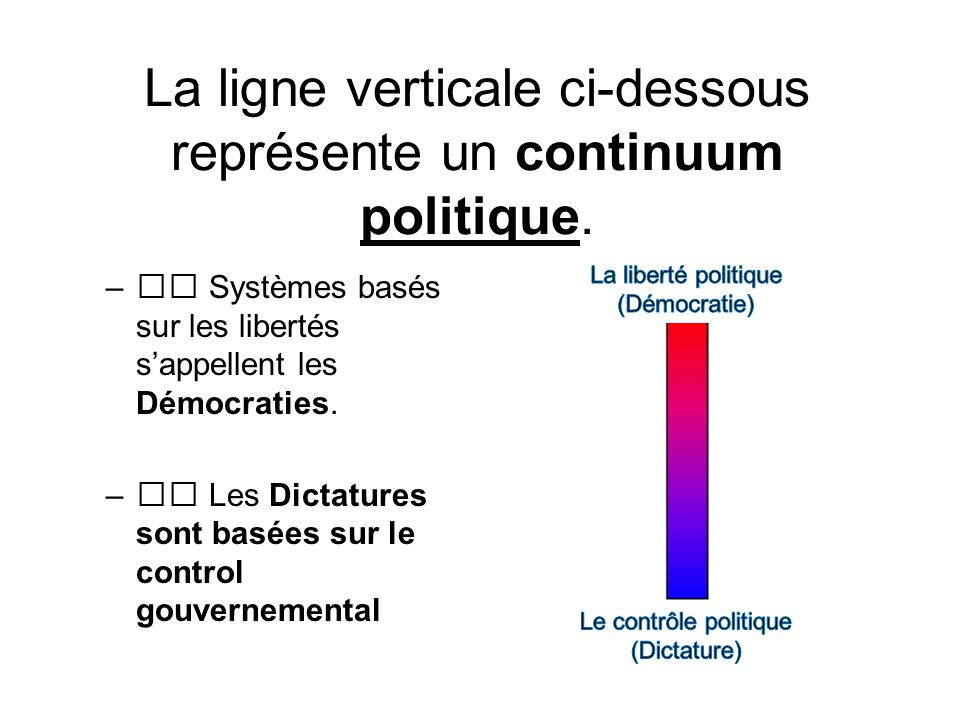 La ligne verticale ci-dessous représente un continuum politique. – Systèmes basés sur les libertés sappellent les Démocraties. – Les Dictatures sont b
