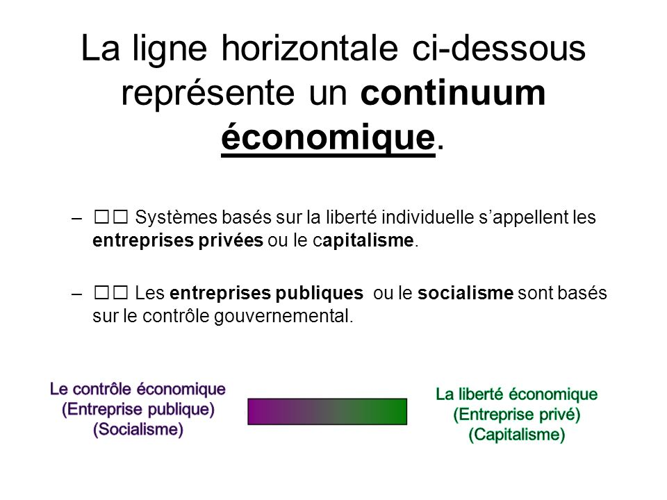La ligne horizontale ci-dessous représente un continuum économique. – Systèmes basés sur la liberté individuelle sappellent les entreprises privées ou