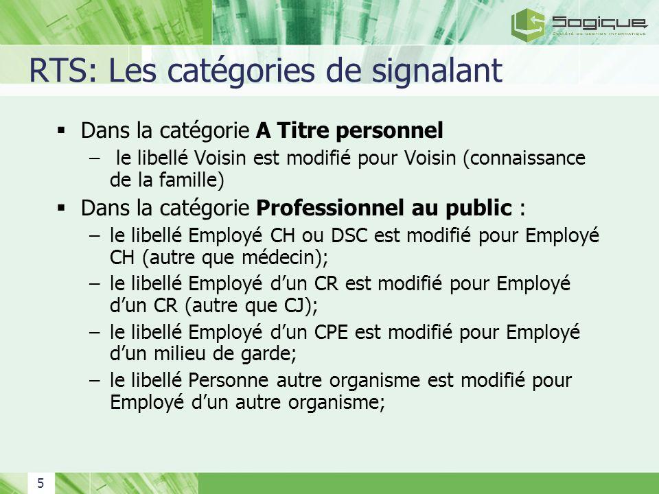5 RTS: Les catégories de signalant Dans la catégorie A Titre personnel – le libellé Voisin est modifié pour Voisin (connaissance de la famille) Dans l