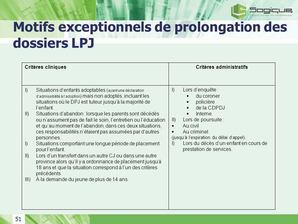 51 Motifs exceptionnels de prolongation des dossiers LPJ Critères cliniquesCritères administratifs I)Situations denfants adoptables ( ayant une déclar