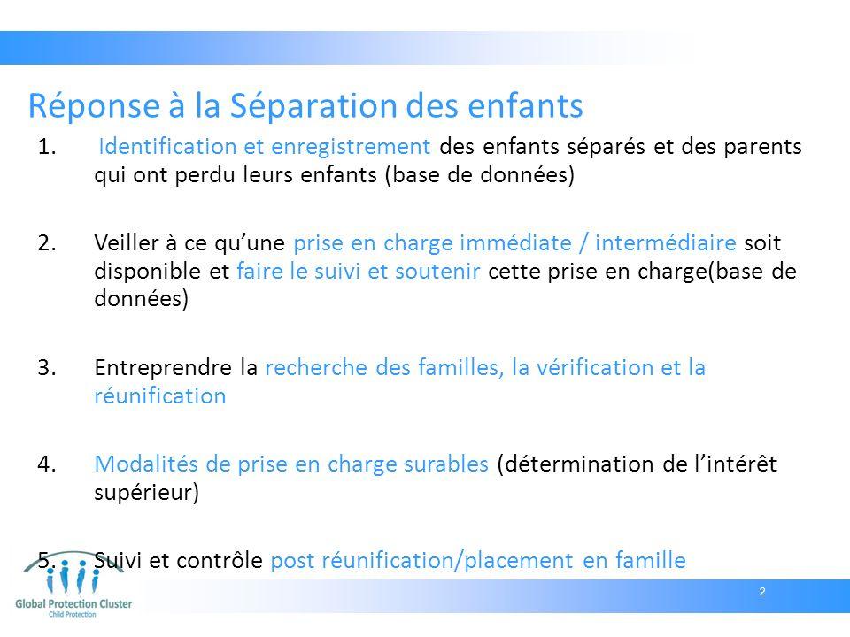 2 1. Identification et enregistrement des enfants séparés et des parents qui ont perdu leurs enfants (base de données) 2. Veiller à ce quune prise en