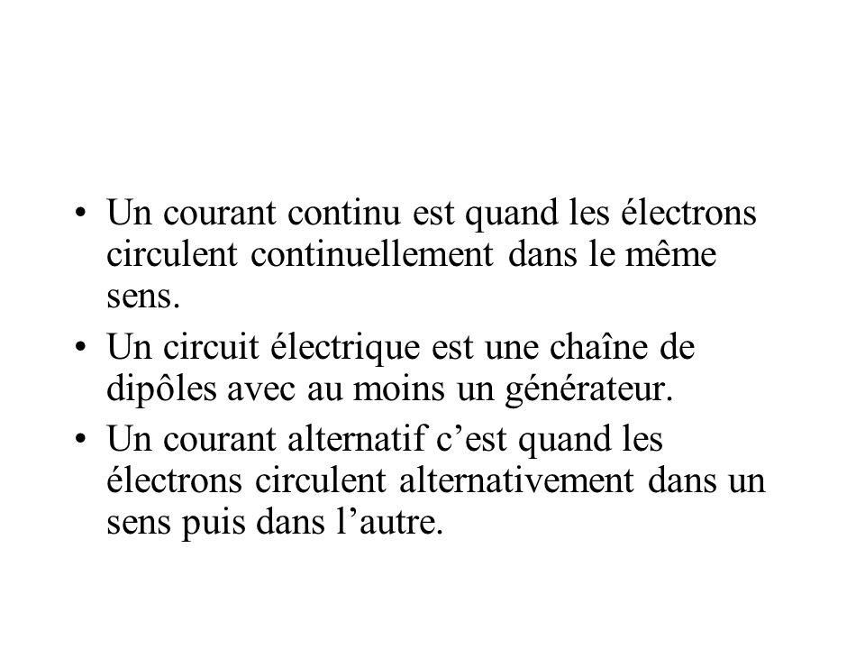 Un courant continu est quand les électrons circulent continuellement dans le même sens. Un circuit électrique est une chaîne de dipôles avec au moins