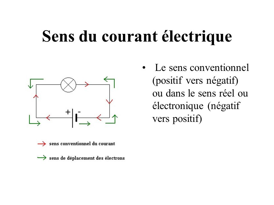 Sens du courant électrique Le sens conventionnel (positif vers négatif) ou dans le sens réel ou électronique (négatif vers positif)