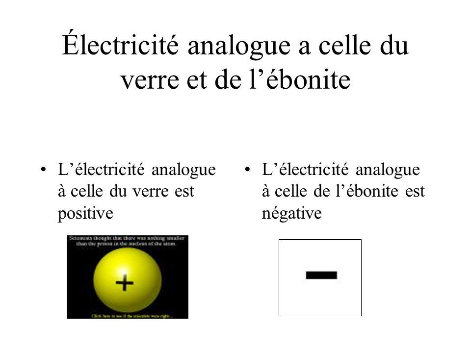 Électricité analogue a celle du verre et de lébonite Lélectricité analogue à celle du verre est positive Lélectricité analogue à celle de lébonite est