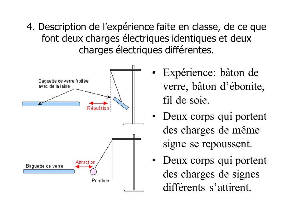 4. Description de lexpérience faite en classe, de ce que font deux charges électriques identiques et deux charges électriques différentes. Expérience:
