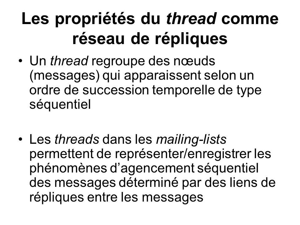 Les propriétés du thread comme réseau de répliques Un thread regroupe des nœuds (messages) qui apparaissent selon un ordre de succession temporelle de