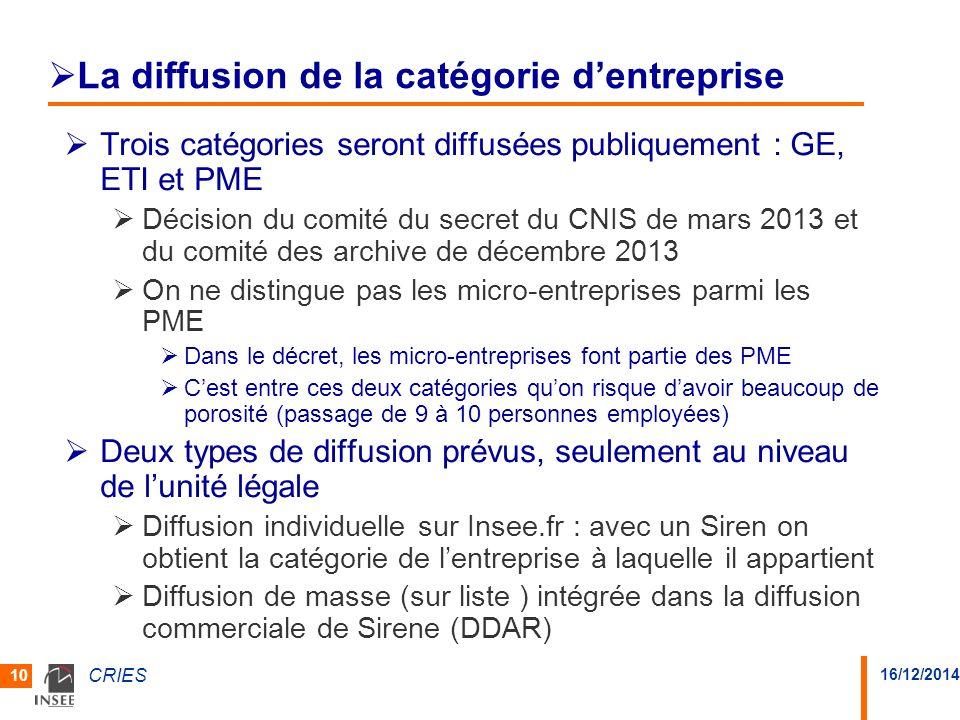 16/12/2014 CRIES 10 La diffusion de la catégorie dentreprise Trois catégories seront diffusées publiquement : GE, ETI et PME Décision du comité du sec