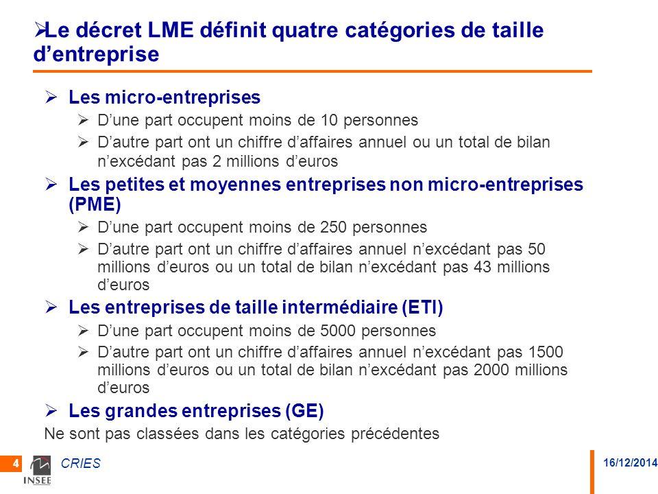 16/12/2014 CRIES 4 Le décret LME définit quatre catégories de taille dentreprise Les micro-entreprises Dune part occupent moins de 10 personnes Dautre
