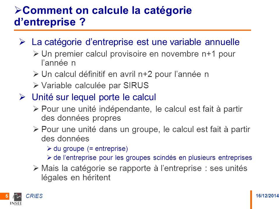 16/12/2014 CRIES 5 Comment on calcule la catégorie dentreprise ? La catégorie dentreprise est une variable annuelle Un premier calcul provisoire en no