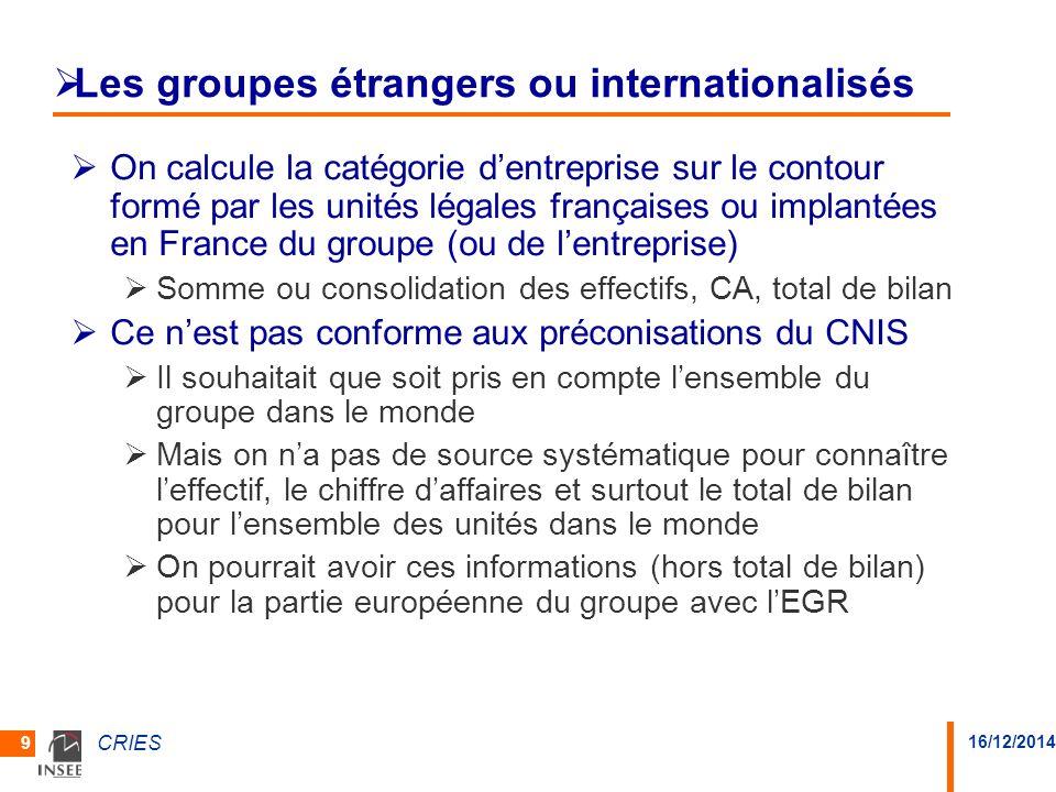 16/12/2014 CRIES 9 Les groupes étrangers ou internationalisés On calcule la catégorie dentreprise sur le contour formé par les unités légales français
