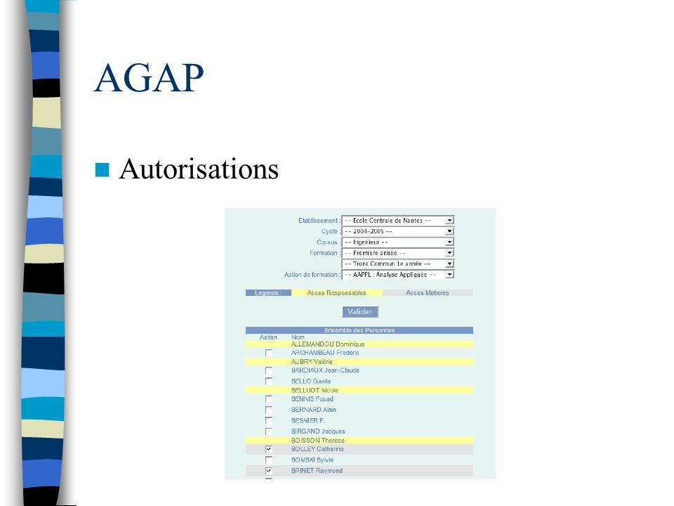 AGAP Autorisations