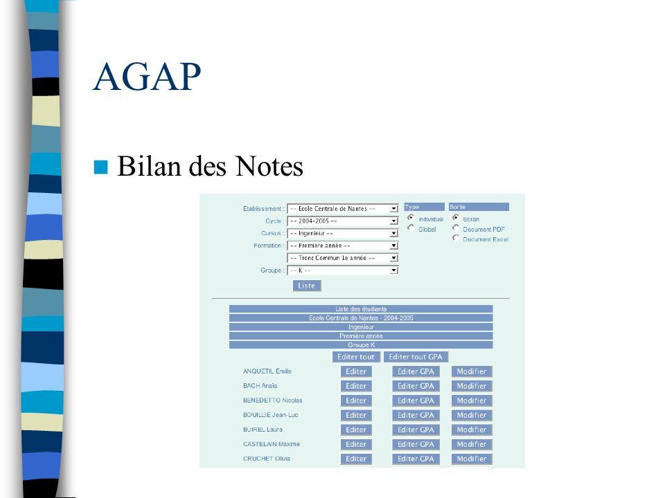 AGAP Bilan des Notes