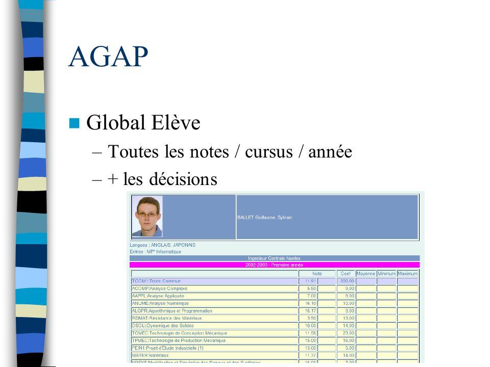 AGAP Global Elève –Toutes les notes / cursus / année –+ les décisions