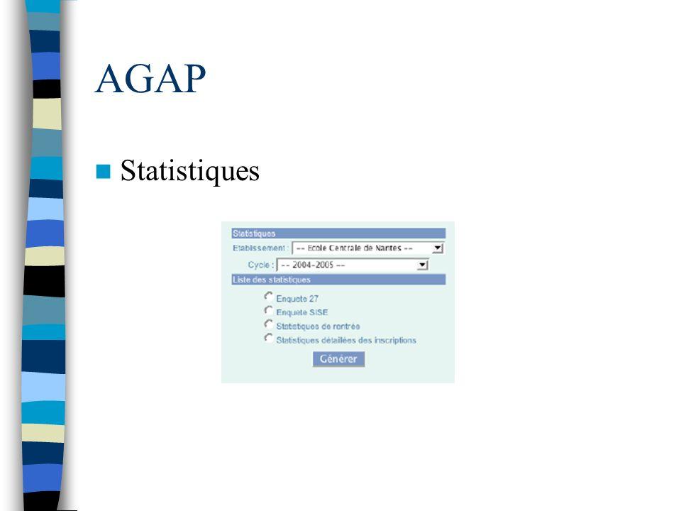 AGAP Statistiques