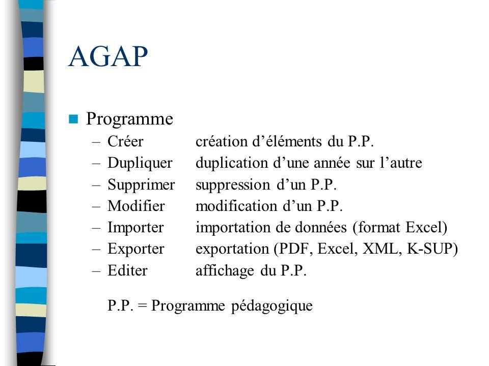 AGAP Programme –Créercréation déléments du P.P. –Dupliquerduplication dune année sur lautre –Supprimersuppression dun P.P. –Modifiermodification dun P