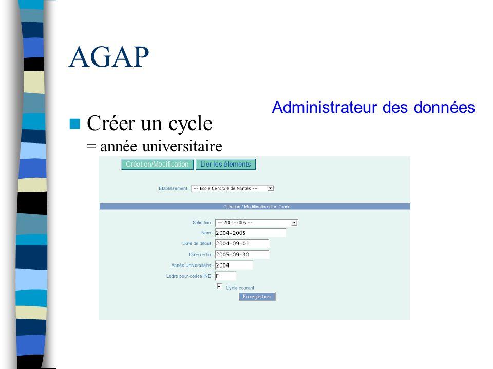 AGAP Créer un cycle = année universitaire Administrateur des données