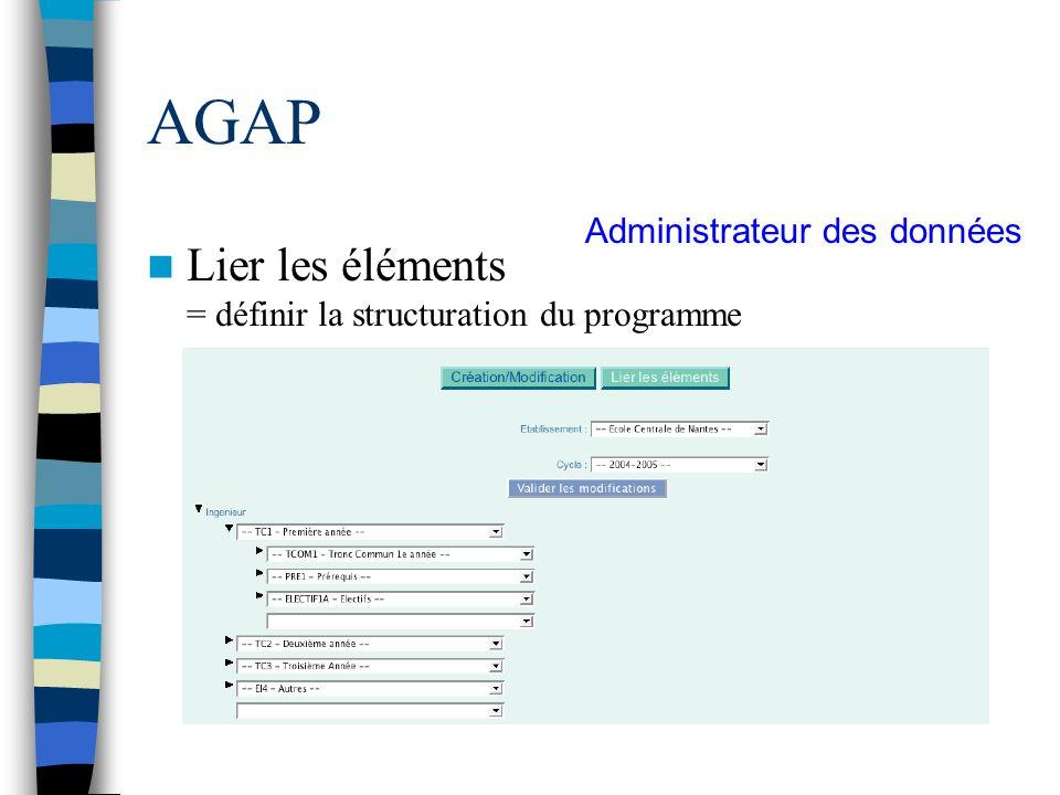AGAP Lier les éléments = définir la structuration du programme Administrateur des données