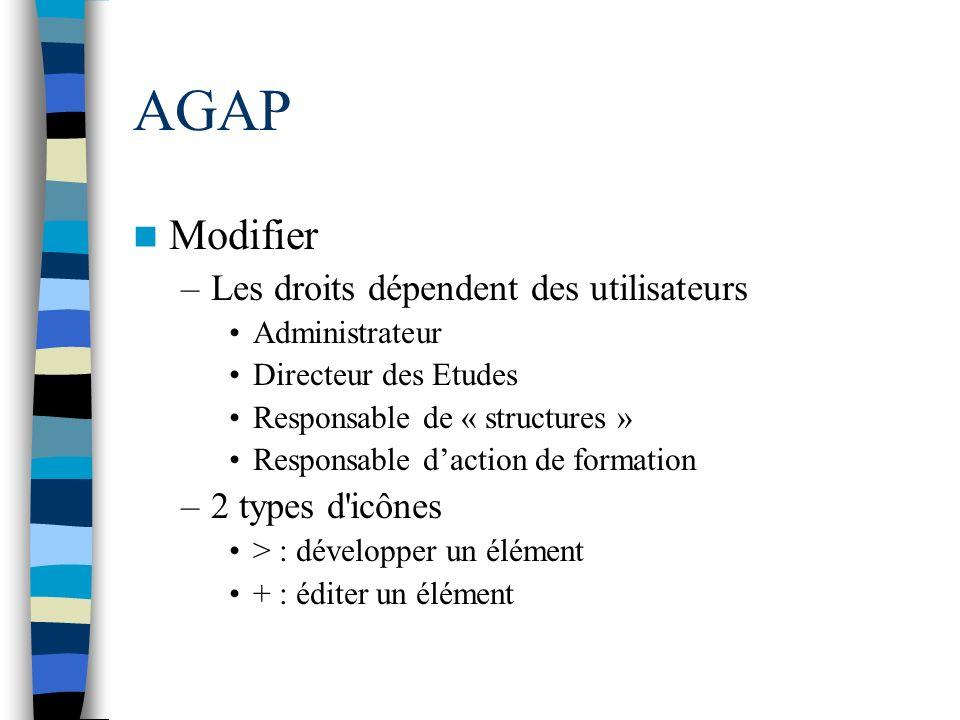 AGAP Modifier –Les droits dépendent des utilisateurs Administrateur Directeur des Etudes Responsable de « structures » Responsable daction de formatio