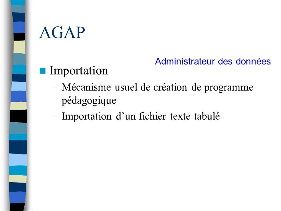 AGAP Importation –Mécanisme usuel de création de programme pédagogique –Importation dun fichier texte tabulé Administrateur des données