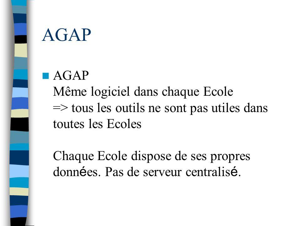 AGAP AGAP Même logiciel dans chaque Ecole => tous les outils ne sont pas utiles dans toutes les Ecoles Chaque Ecole dispose de ses propres donn é es.