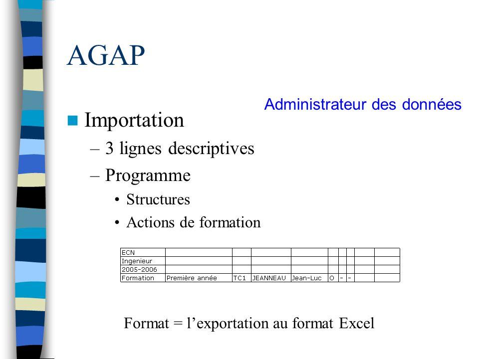 AGAP Importation –3 lignes descriptives –Programme Structures Actions de formation Format = lexportation au format Excel Administrateur des données