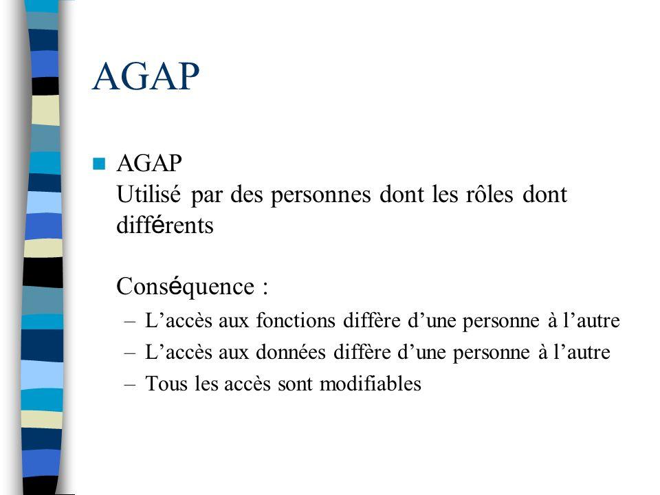AGAP AGAP Utilisé par des personnes dont les rôles dont diff é rents Cons é quence : –Laccès aux fonctions diffère dune personne à lautre –Laccès aux