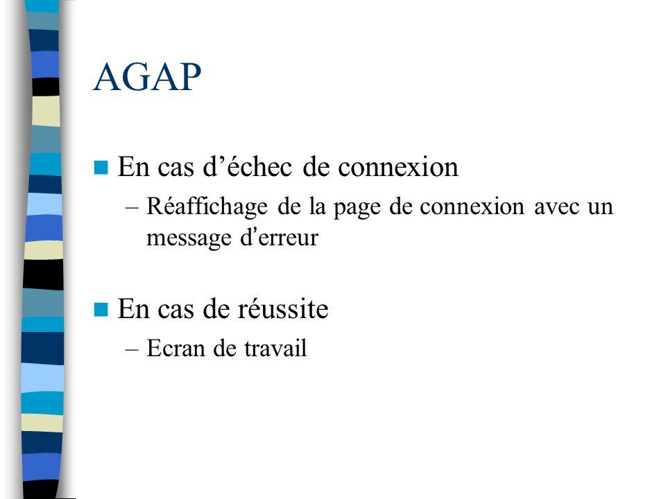AGAP En cas déchec de connexion –Réaffichage de la page de connexion avec un message d erreur En cas de réussite –Ecran de travail