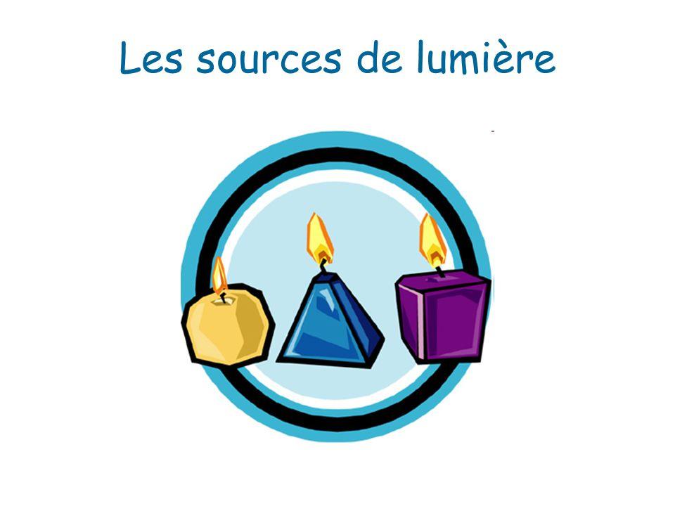 Incandescence La lumière incandescente est produite lorsquun objet est chauffé.